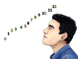 Man sees how the numbers are arranged in space
